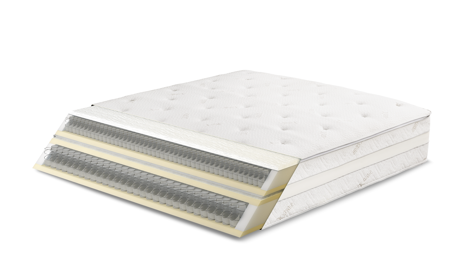 mebloJOGI® Nirvana is a luxurious mattress